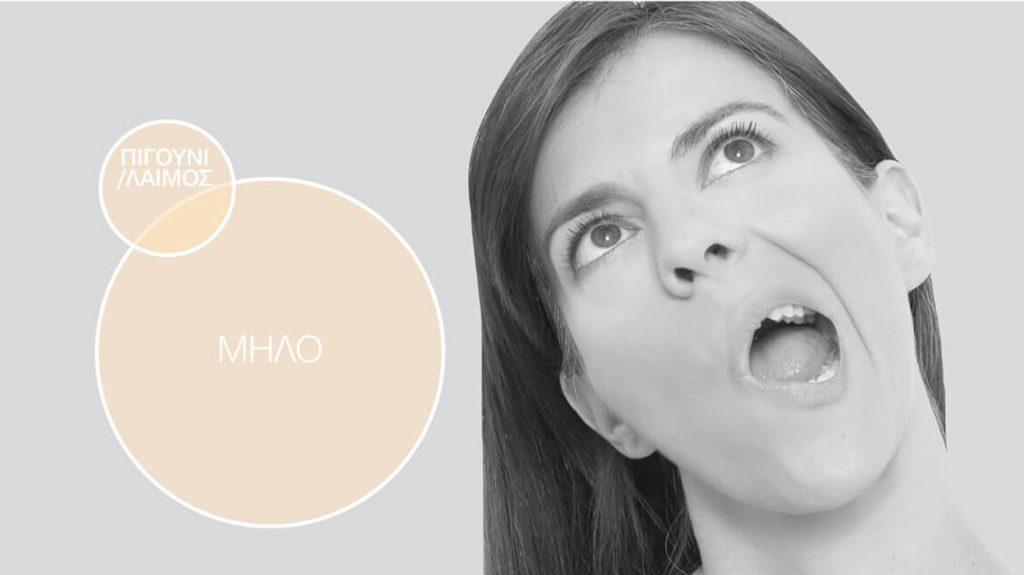 αρετή ασκήσεις faceyoga στόμα μηλο